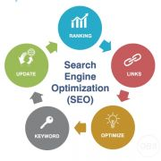 Best Search Engine Marketing Company in USA  Digital Hub Solution