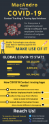 COVD19 Contact Tracing App to Safeguard People  Your Employees