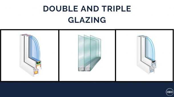 DoubleTriple Glazed Windows